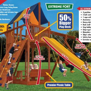Extreme Fort Combo 2 w/Premier Picnic Table